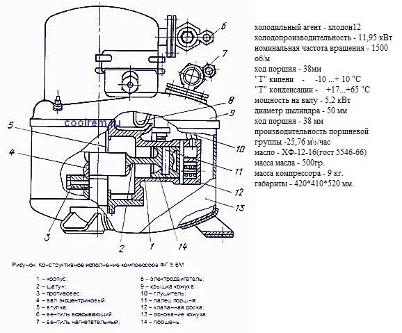 подбор компрессоров